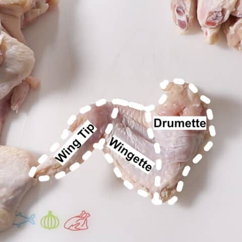 how to break down chicken wings. the whole wing is outlined showing the wingette, drumette, and wing tip separated by dotted lines showing where to cut.
