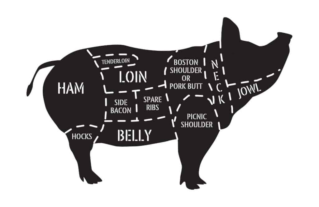 Silhouette of pig with lines depicting different cuts of meat