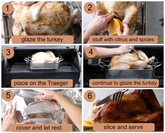 Process photos showing how to make a brown sugar bourbon glazed turkey on the Traeger.