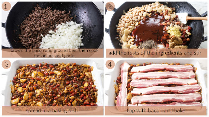 Process photos showing how to make cowboy baked beans.