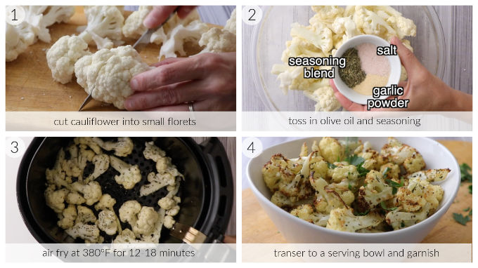 air fryer cauliflower process photo collage: cut into florets, toss in seasoning, air fry at 380°F for 12-18 minutes, transfer to bowl and garnish